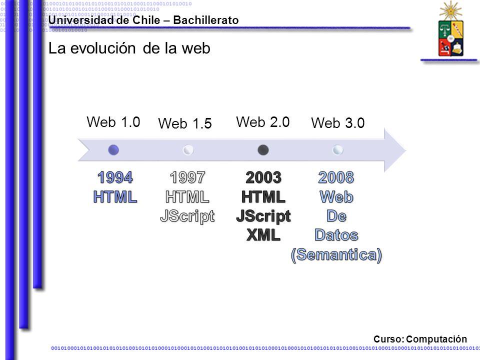 Curso: Computación La evolución de la web Universidad de Chile – Bachillerato Web 1.0 Web 1.5 Web 2.0 Web 3.0