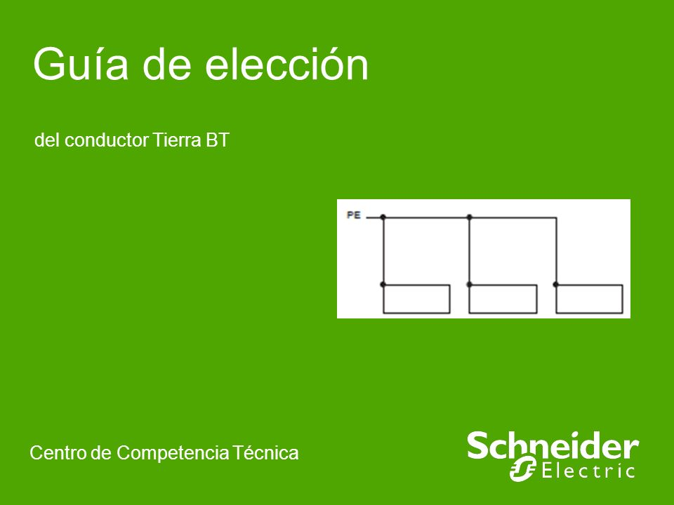 Schneider Electric 2 -Centro Competencia Técnica- Javier Aracil –Noviembre 2009 1>1> Conexión Y Selección 2>2> Materiales 3>3> Sección PE Guía de Elección del conductor de Tierra