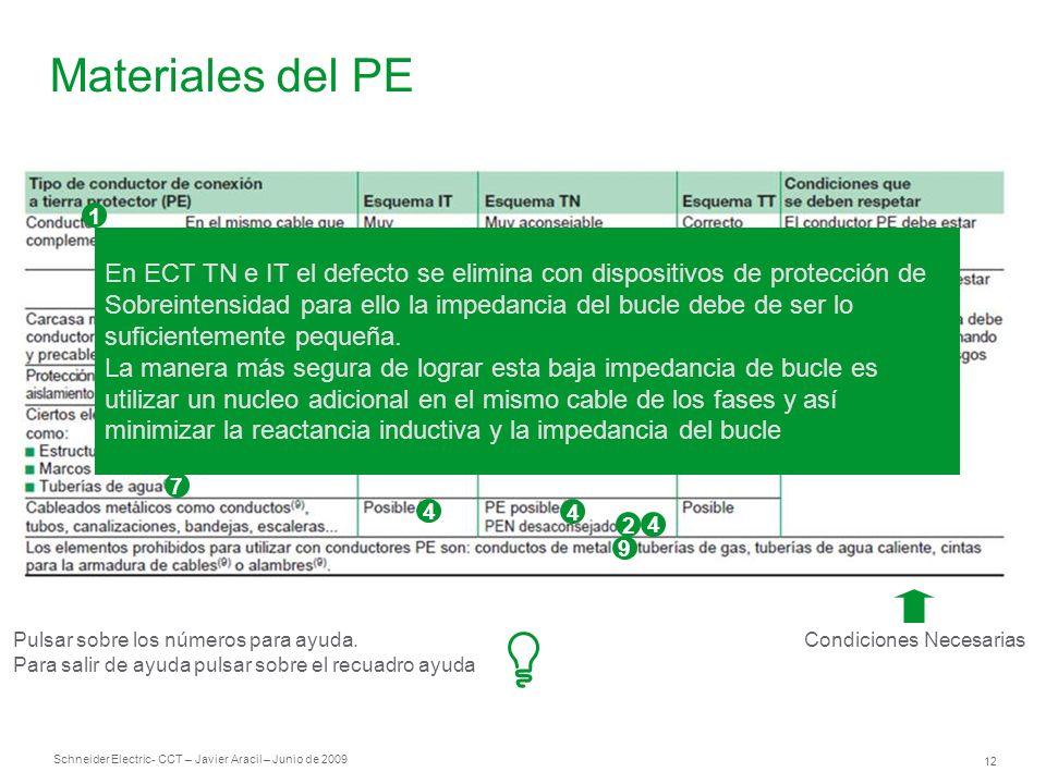 Schneider Electric 12 - CCT – Javier Aracil – Junio de 2009 Materiales del PE Condiciones Necesarias 1 3 3 8 4 3 3 21 2 3 4 4 2 4 9 5 2 6 7 En ECT TN
