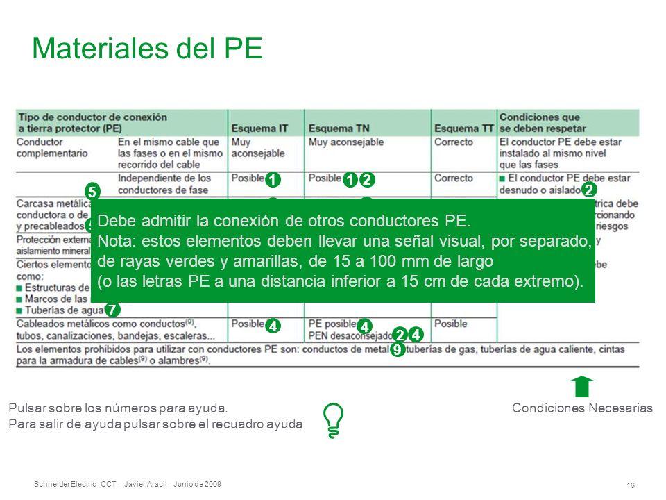 Schneider Electric 16 - CCT – Javier Aracil – Junio de 2009 Materiales del PE Condiciones Necesarias 1 3 3 8 4 3 3 21 2 3 4 4 2 4 9 5 2 6 7 Pulsar sob