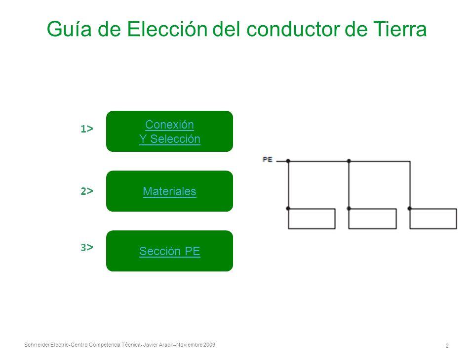 Schneider Electric 2 -Centro Competencia Técnica- Javier Aracil –Noviembre 2009 1>1> Conexión Y Selección 2>2> Materiales 3>3> Sección PE Guía de Elec