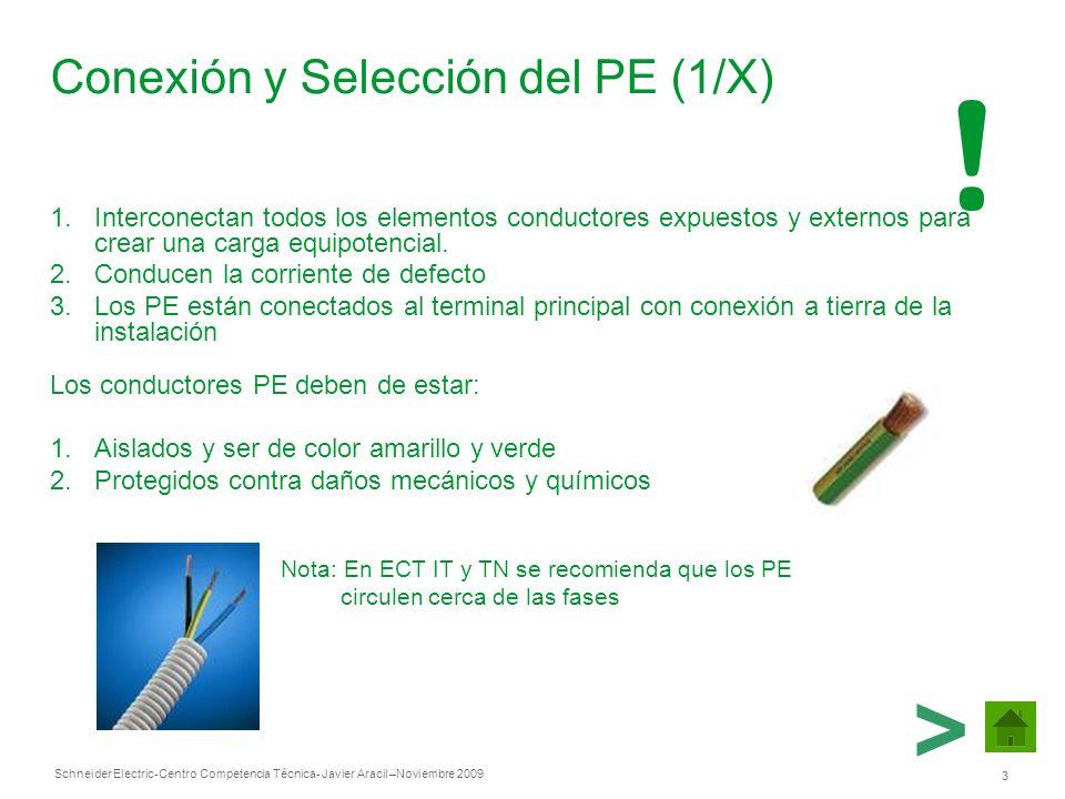 Schneider Electric 3 -Centro Competencia Técnica- Javier Aracil –Noviembre 2009 Conexión y Selección del PE (1/X) 1.Interconectan todos los elementos