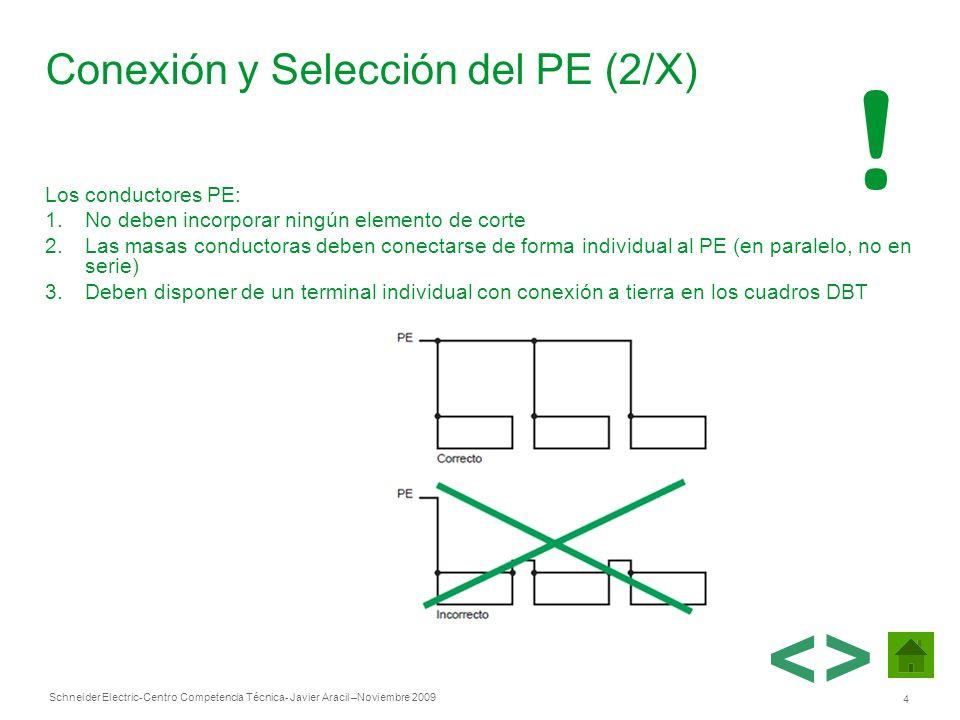 Schneider Electric 4 -Centro Competencia Técnica- Javier Aracil –Noviembre 2009 Conexión y Selección del PE (2/X) Los conductores PE: 1.No deben incor