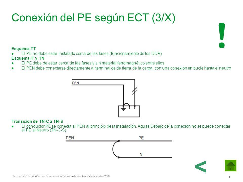 Schneider Electric 5 -Centro Competencia Técnica- Javier Aracil –Noviembre 2009 Conexión del PE según ECT (3/X) Esquema TT El PE no debe estar instala