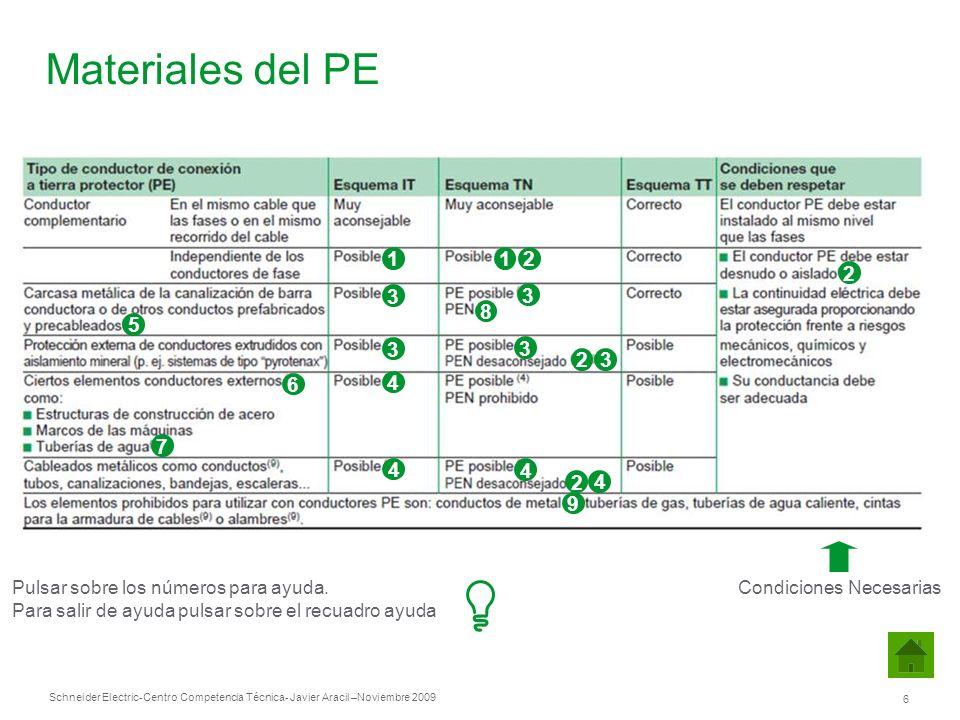 Schneider Electric 17 - CCT – Javier Aracil – Junio de 2009 Materiales del PE Condiciones Necesarias 1 3 3 8 4 3 3 21 2 3 4 4 2 4 9 5 2 6 7 Pulsar sobre los números para ayuda.
