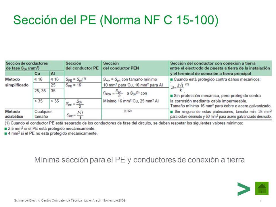 Schneider Electric 7 -Centro Competencia Técnica- Javier Aracil –Noviembre 2009 Sección del PE (Norma NF C 15-100) > Mínima sección para el PE y condu