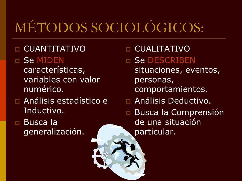 MÉTODOS SOCIOLÓGICOS: CUANTITATIVO Se MIDEN características, variables con valor numérico. Análisis estadístico e Inductivo. Busca la generalización.