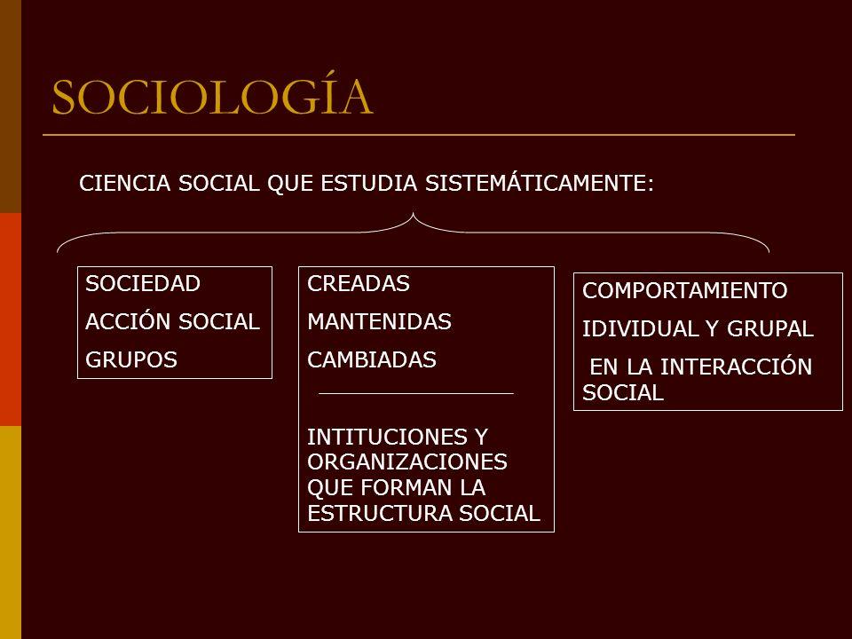 SOCIOLOGÍA CIENCIA SOCIAL QUE ESTUDIA SISTEMÁTICAMENTE: SOCIEDAD ACCIÓN SOCIAL GRUPOS CREADAS MANTENIDAS CAMBIADAS INTITUCIONES Y ORGANIZACIONES QUE F