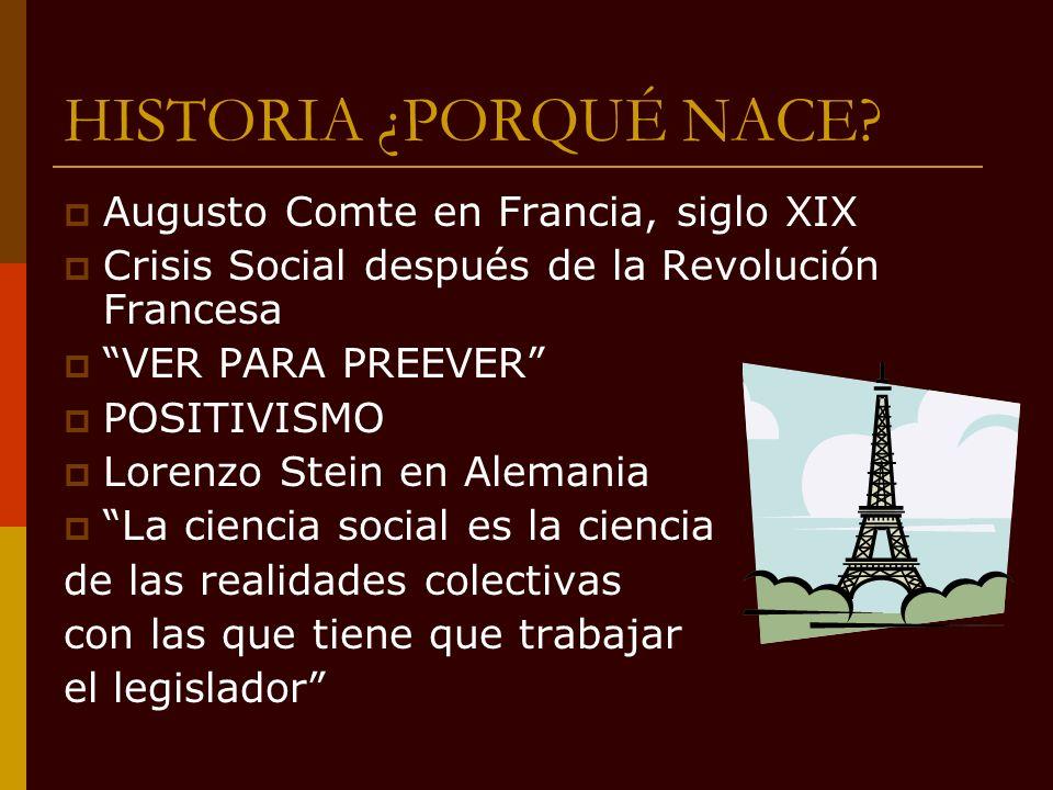 HISTORIA ¿PORQUÉ NACE? Augusto Comte en Francia, siglo XIX Crisis Social después de la Revolución Francesa VER PARA PREEVER POSITIVISMO Lorenzo Stein
