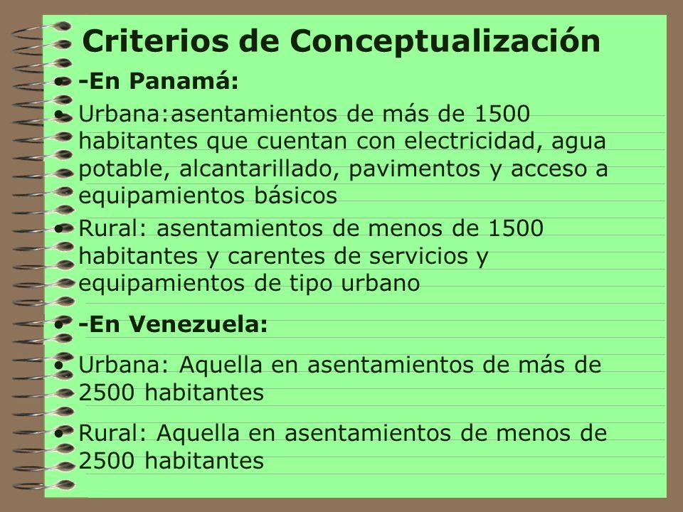 -En El Salvador: En base a la localización y acceso a servicios -En Uruguay: Urbano: habitante de una ciudad o poblado que tenga agua potable, escuela pública, condiciones del terreno, etc.