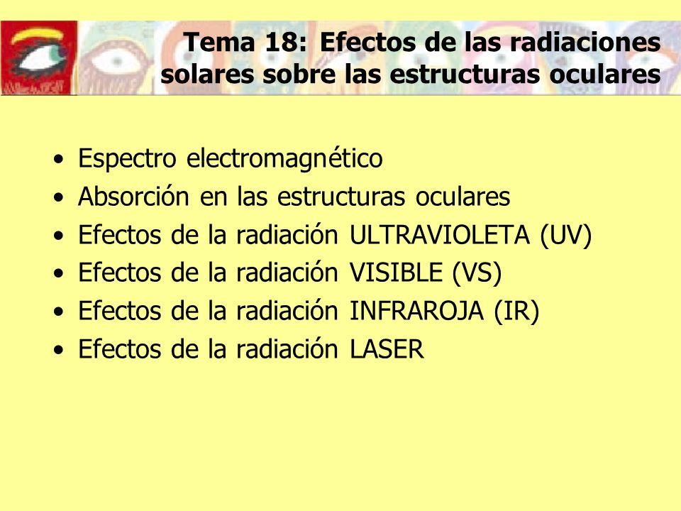 Espectro electromagnético Rayos Cósmi cos Rayos RayosX Radiación Óptica: SOLAR Micro ondas UHF VHF UV C UVBUVAVISIRAIRBIRC 10 –4 100 28 0 315 380 780 1400 3000 10 6 10 9 Longitud de onda en nm.