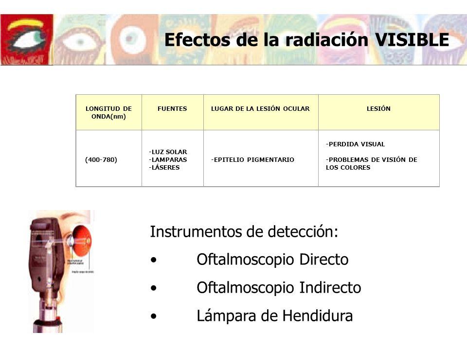 LONGITUD DE ONDA FUENTESLUGAR DE LA LESIÓN OCULAR LESIÓN IR-A (780-1400) -LUZ SOLAR -HORNOS -YAG -EPITELIO -PIGMENTARIO DE LA RETINA -IRIS -CRISTALINO -PERDIDA VISUAL -CATARATA IR-B (1400-3000) -LUZ SOLAR -HORNOS -LASER ÉRBIO -EPITELIO CORNEAL -CRISTALINO -OPACIDAD CORNEAL -CATARATAS -ENTURBIAMIENTO DEL HUMOR ACUOSO IR-C (3000- 10000) -HORNOS -LÁSER DE CO 2 -EPITELIO CORNEAL -OPACIDAD CORNEAL Efectos de la radiación INFRAROJA