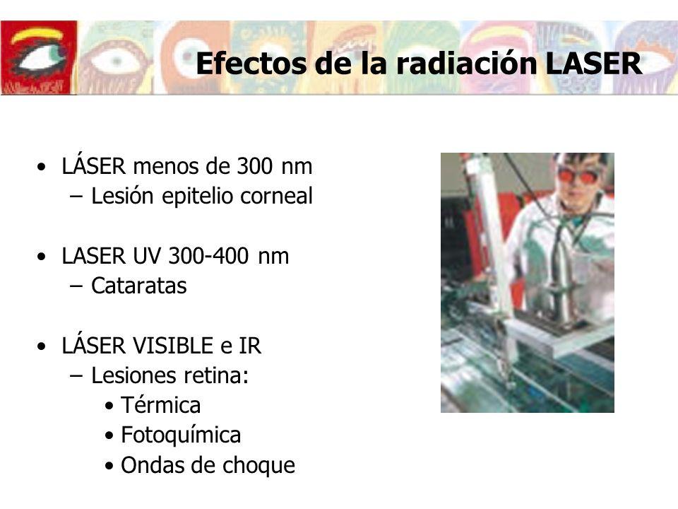 LÁSER menos de 300 nm –Lesión epitelio corneal LASER UV 300-400 nm –Cataratas LÁSER VISIBLE e IR –Lesiones retina: Térmica Fotoquímica Ondas de choque