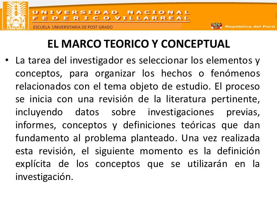 ESCUELA UNIVERSITARIA DE POST GRADO EL MARCO TEORICO y CONCEPTUAL Hay conceptos teóricos y empíricos.