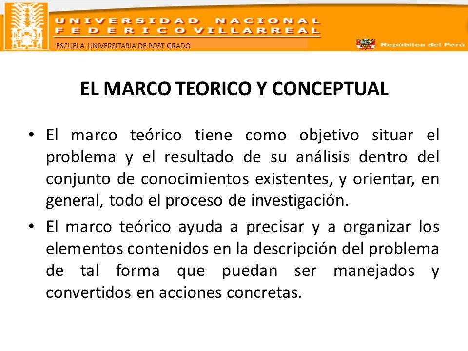 ESCUELA UNIVERSITARIA DE POST GRADO EL MARCO TEORICO Y CONCEPTUAL Cada investigación debe fundamentarse en el conocimiento existente.