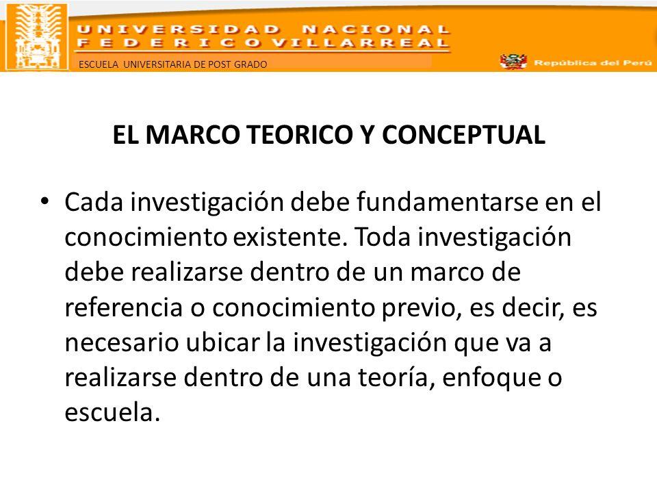 ESCUELA UNIVERSITARIA DE POST GRADO EL MARCO TEORICO Y CONCEPTUAL Es imposible concebir una investigación sin la presencia de un marco teórico, por que a éste le corresponde la función de orientar y crear las bases teóricas de la investigación.