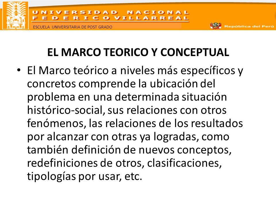 ESCUELA UNIVERSITARIA DE POST GRADO EL MARCO TEORICO Y CONCEPTUAL Marco teórico.