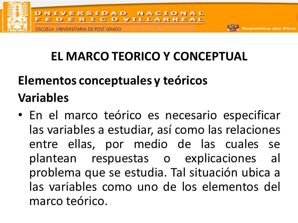 ESCUELA UNIVERSITARIA DE POST GRADO EL MARCO TEORICO Y CONCEPTUAL Elementos conceptuales y teóricos Variable.
