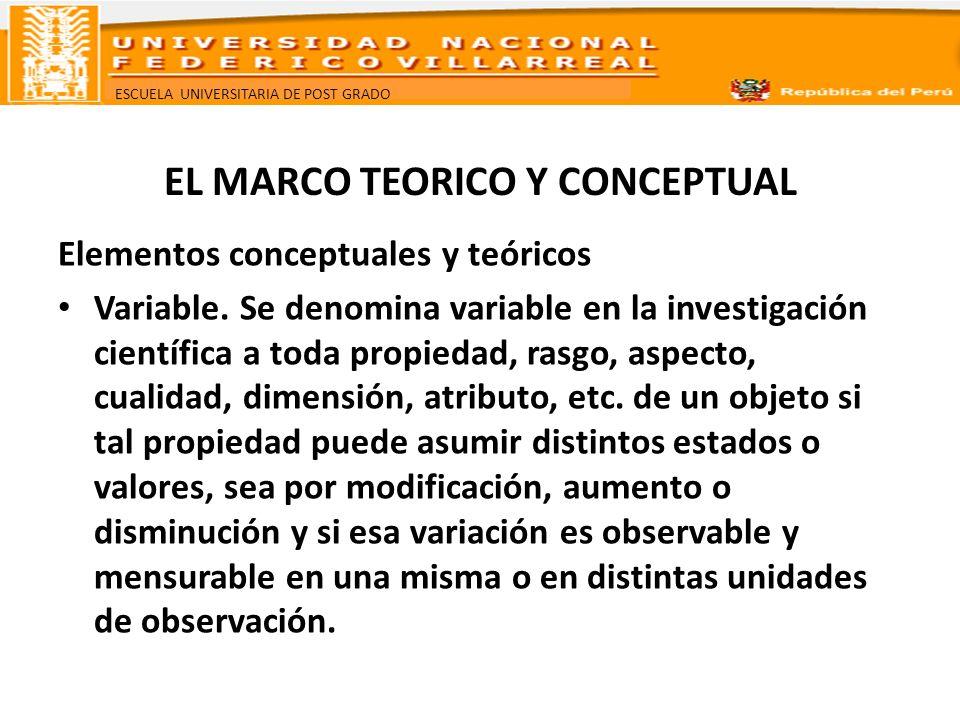 ESCUELA UNIVERSITARIA DE POST GRADO EL MARCO TEORICO Y CONCEPTUAL VARIABLE Estructura de las variables: elementos Un término designativo que puede ser una palabra o una combinación de palabras, ej.