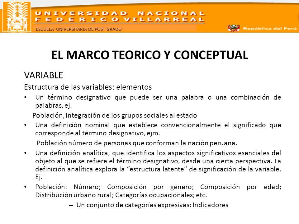 ESCUELA UNIVERSITARIA DE POST GRADO EL MARCO TEORICO y CONCEPTUAL VARIABLE Clasificación de las variables Según su nivel de abstracción – Variables teóricas – Variables empíricas Según la naturaleza de los valores – Variables categóricas o cualitativas – Variables continuas o cuantitativas Según el número de valores o estados – Variables dicotómica – Variables politómica