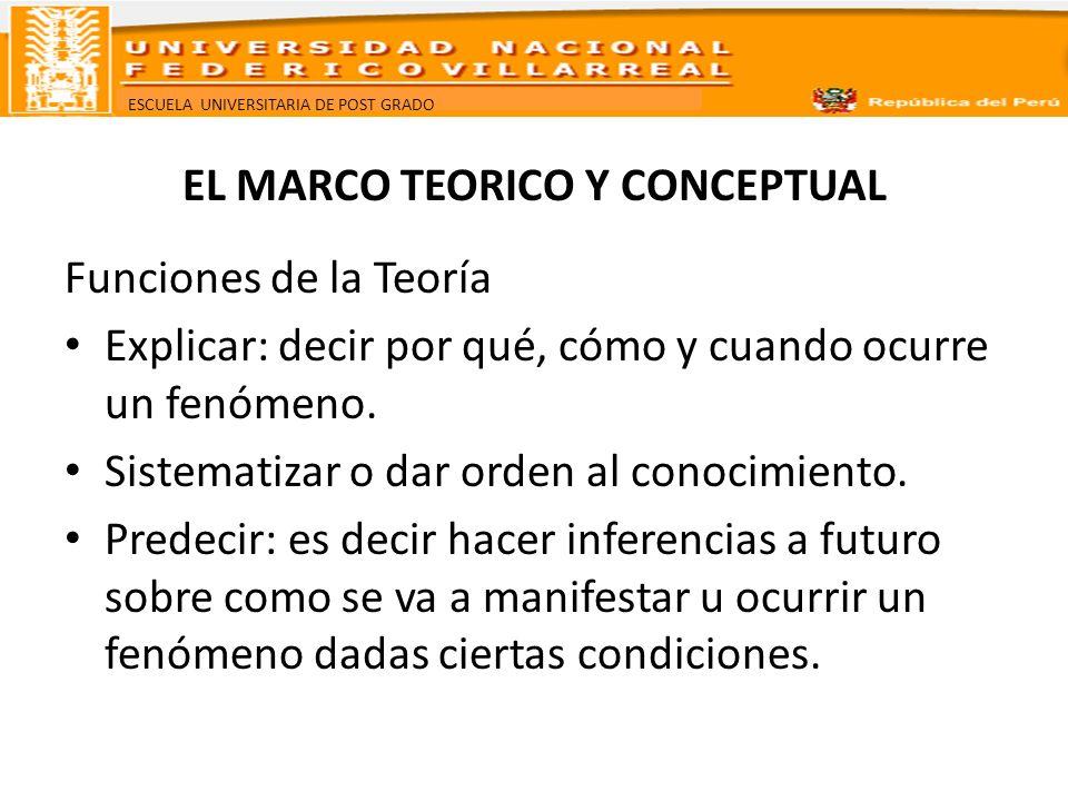 ESCUELA UNIVERSITARIA DE POST GRADO EL MARCO TEORICO Y CONCEPTUAL ¿Todas las teorías son igualmente útiles o algunas teorías son mejores que otras.