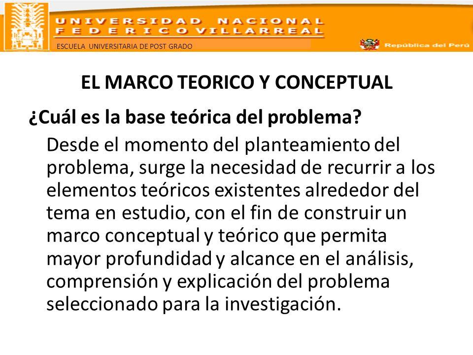 ESCUELA UNIVERSITARIA DE POST GRADO EL MARCO TEORICO Y CONCEPTUAL ¿Cuál es la base teórica del problema.