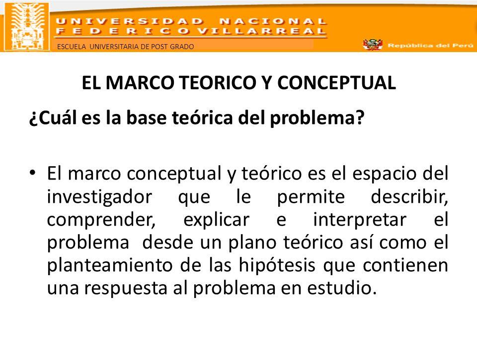 ESCUELA UNIVERSITARIA DE POST GRADO EL MARCO TEORICO Y CONCEPTUAL Desde esta perspectiva, tanto el marco conceptual como el teórico: - Amplían la descripción y análisis del problema.
