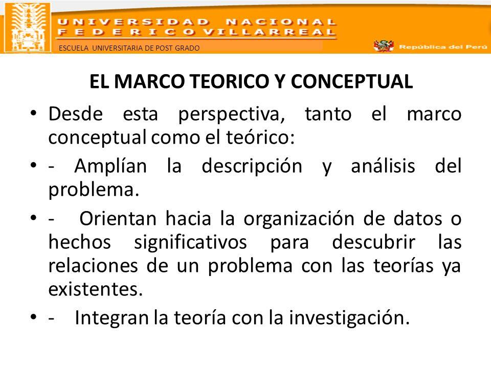 ESCUELA UNIVERSITARIA DE POST GRADO EL MARCO TEORICO Y CONCEPTUAL Selección del tipo de marco.