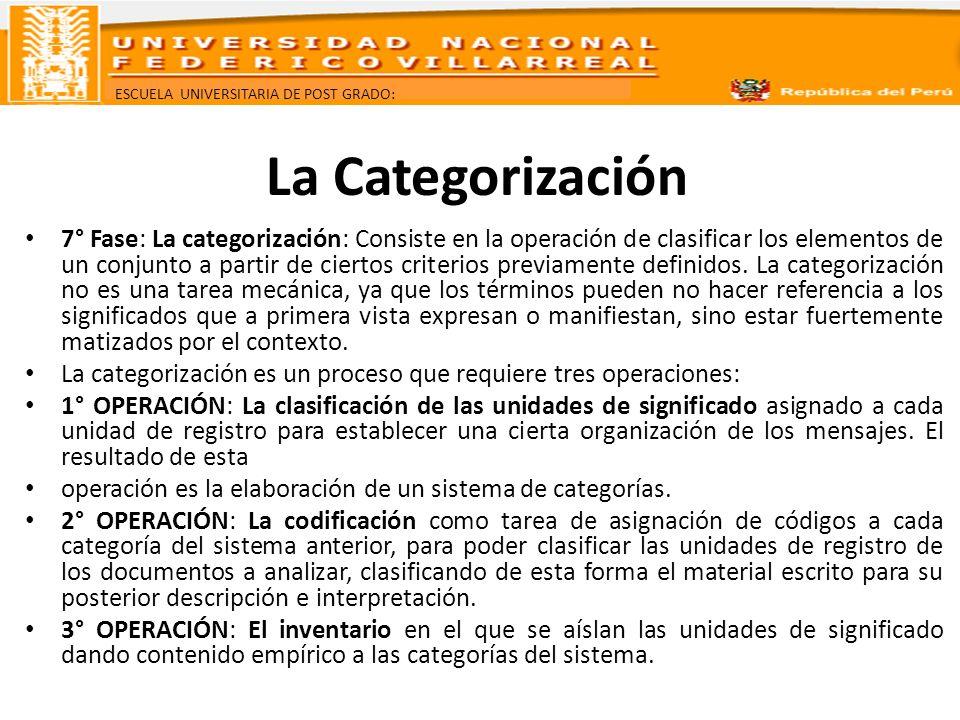 ESCUELA UNIVERSITARIA DE POST GRADO: La Categorización 7° Fase: La categorización: Consiste en la operación de clasificar los elementos de un conjunto