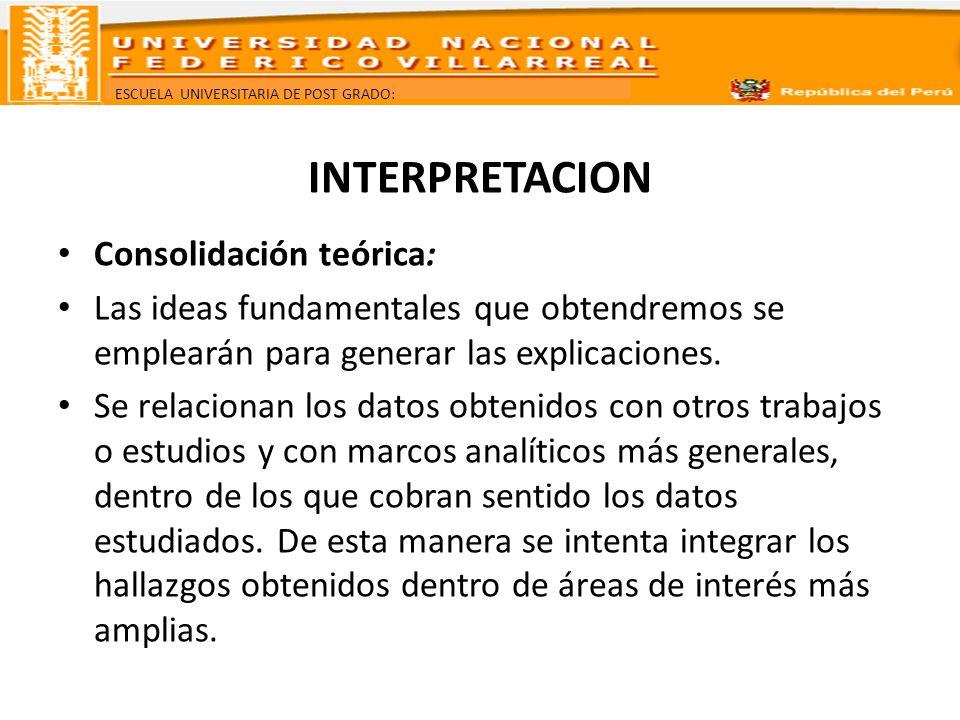 ESCUELA UNIVERSITARIA DE POST GRADO: INTERPRETACION Consolidación teórica: Las ideas fundamentales que obtendremos se emplearán para generar las expli