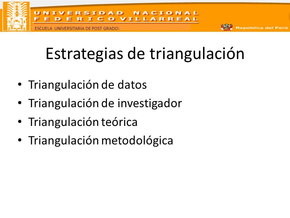 ESCUELA UNIVERSITARIA DE POST GRADO: Estrategias de triangulación Triangulación de datos Triangulación de investigador Triangulación teórica Triangula