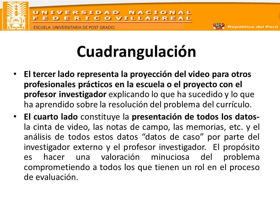 ESCUELA UNIVERSITARIA DE POST GRADO: Cuadrangulación El tercer lado representa la proyección del video para otros profesionales prácticos en la escuel