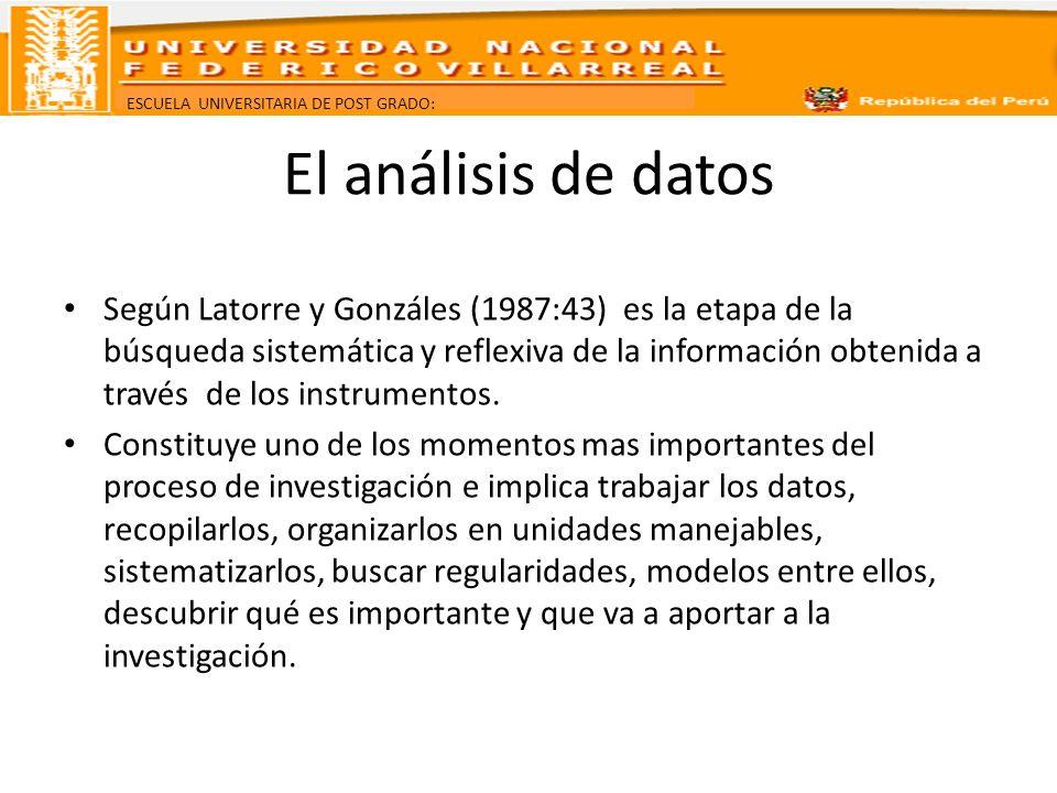 ESCUELA UNIVERSITARIA DE POST GRADO: El análisis de datos Según Latorre y Gonzáles (1987:43) es la etapa de la búsqueda sistemática y reflexiva de la