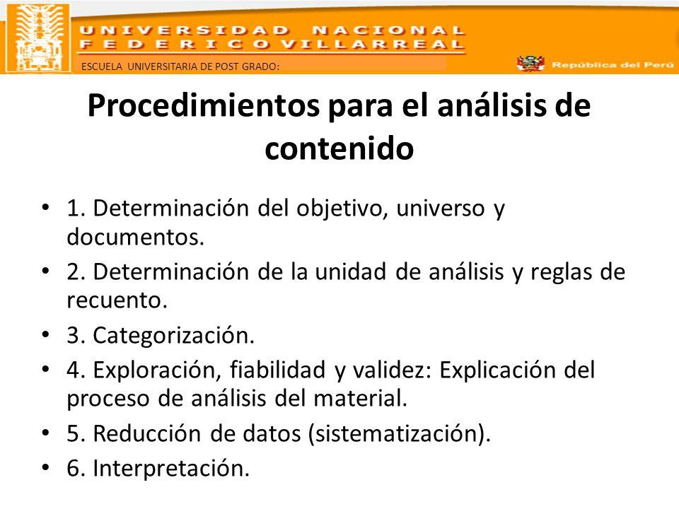 ESCUELA UNIVERSITARIA DE POST GRADO: Procedimientos para el análisis de contenido 1. Determinación del objetivo, universo y documentos. 2. Determinaci