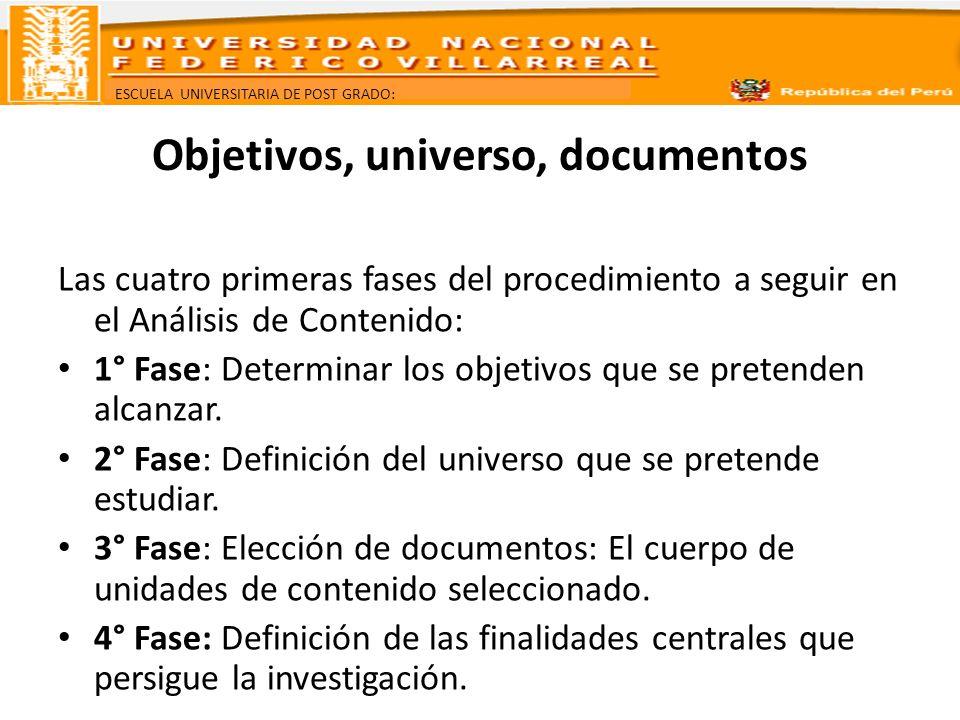 ESCUELA UNIVERSITARIA DE POST GRADO: Objetivos, universo, documentos Las cuatro primeras fases del procedimiento a seguir en el Análisis de Contenido: