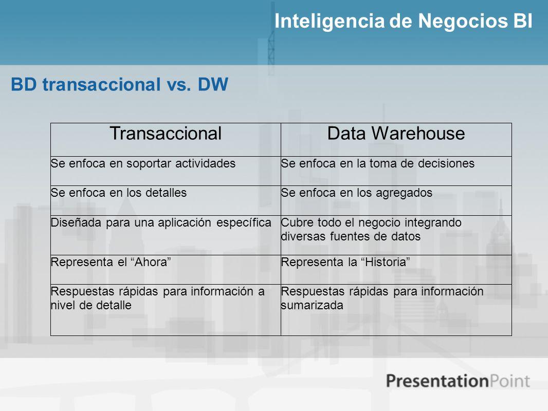 Inteligencia de Negocios BI BD transaccional vs. DW