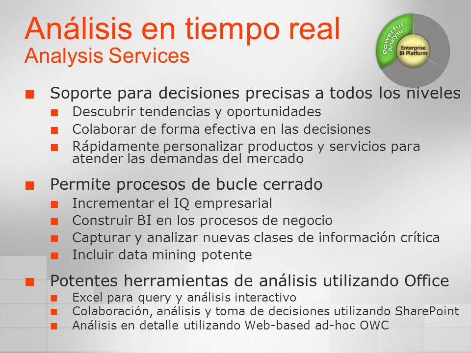 Análisis en tiempo real Analysis Services Soporte para decisiones precisas a todos los niveles Descubrir tendencias y oportunidades Colaborar de forma