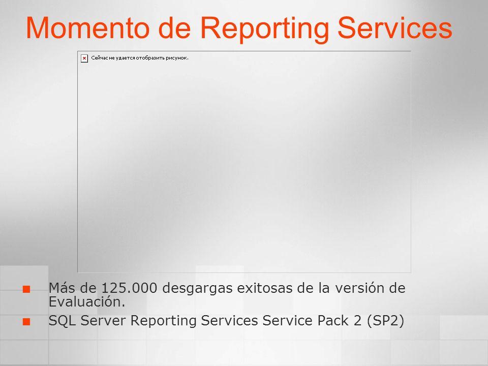 Momento de Reporting Services Más de 125.000 desgargas exitosas de la versión de Evaluación. SQL Server Reporting Services Service Pack 2 (SP2)
