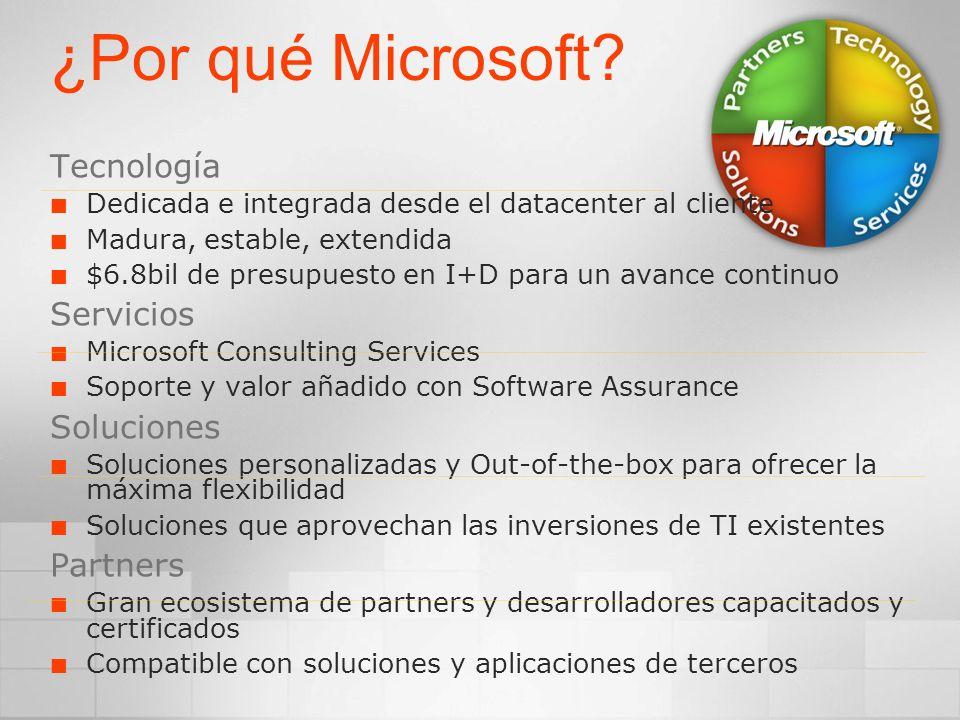 ¿Por qué Microsoft? Tecnología Dedicada e integrada desde el datacenter al cliente Madura, estable, extendida $6.8bil de presupuesto en I+D para un av