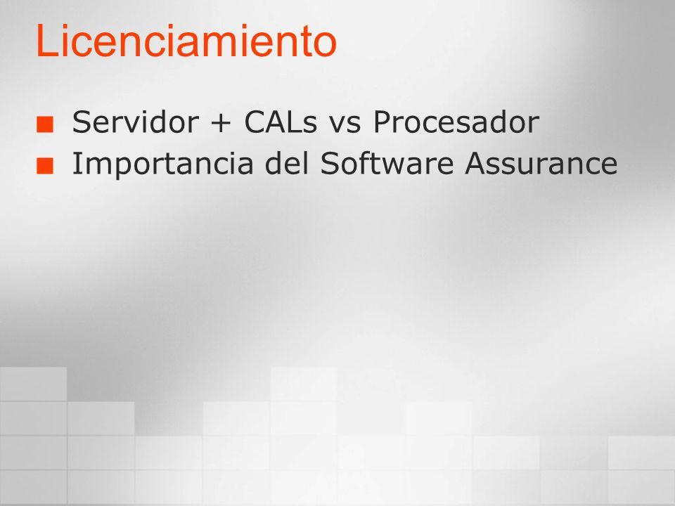Licenciamiento Servidor + CALs vs Procesador Importancia del Software Assurance
