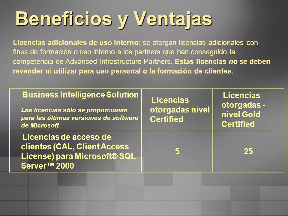 Licencias adicionales de uso interno: se otorgan licencias adicionales con fines de formación o uso interno a los partners que han conseguido la compe