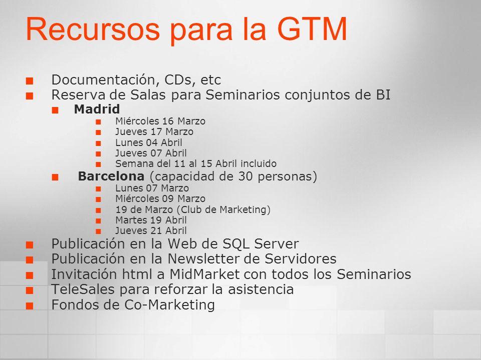 Recursos para la GTM Documentación, CDs, etc Reserva de Salas para Seminarios conjuntos de BI Madrid Miércoles 16 Marzo Jueves 17 Marzo Lunes 04 Abril