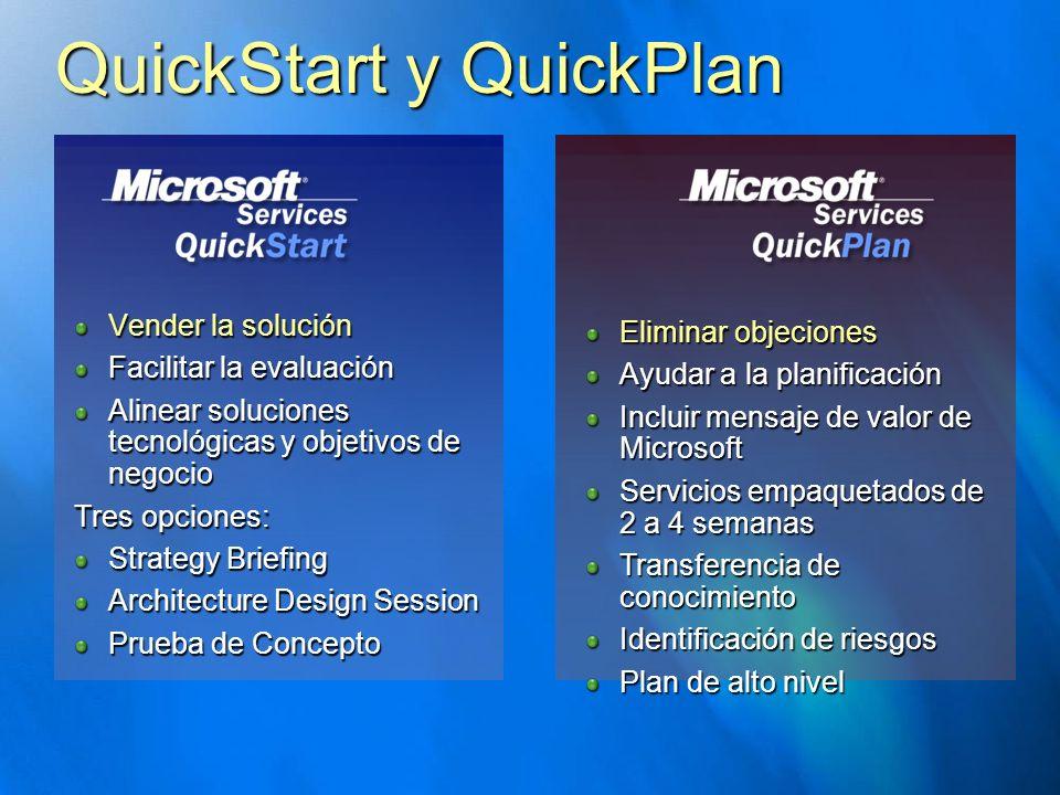 QuickStart y QuickPlan Vender la solución Facilitar la evaluación Alinear soluciones tecnológicas y objetivos de negocio Tres opciones: Strategy Brief