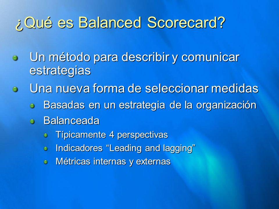 ¿Qué es Balanced Scorecard? Un método para describir y comunicar estrategias Una nueva forma de seleccionar medidas Basadas en un estrategia de la org