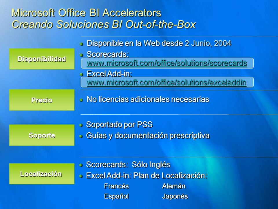 Microsoft Office BI Accelerators Creando Soluciones BI Out-of-the-Box Localización Soporte Scorecards: Sólo Inglés Excel Add-in: Plan de Localización: Francés Alemán Francés Alemán EspañolJaponés EspañolJaponés Soportado por PSS Guías y documentación prescriptiva Precio No licencias adicionales necesarias Disponibilidad Disponible en la Web desde 2 Junio, 2004 Scorecards: www.microsoft.com/office/solutions/scorecards www.microsoft.com/office/solutions/scorecards Excel Add-in: www.microsoft.com/office/solutions/exceladdin www.microsoft.com/office/solutions/exceladdin