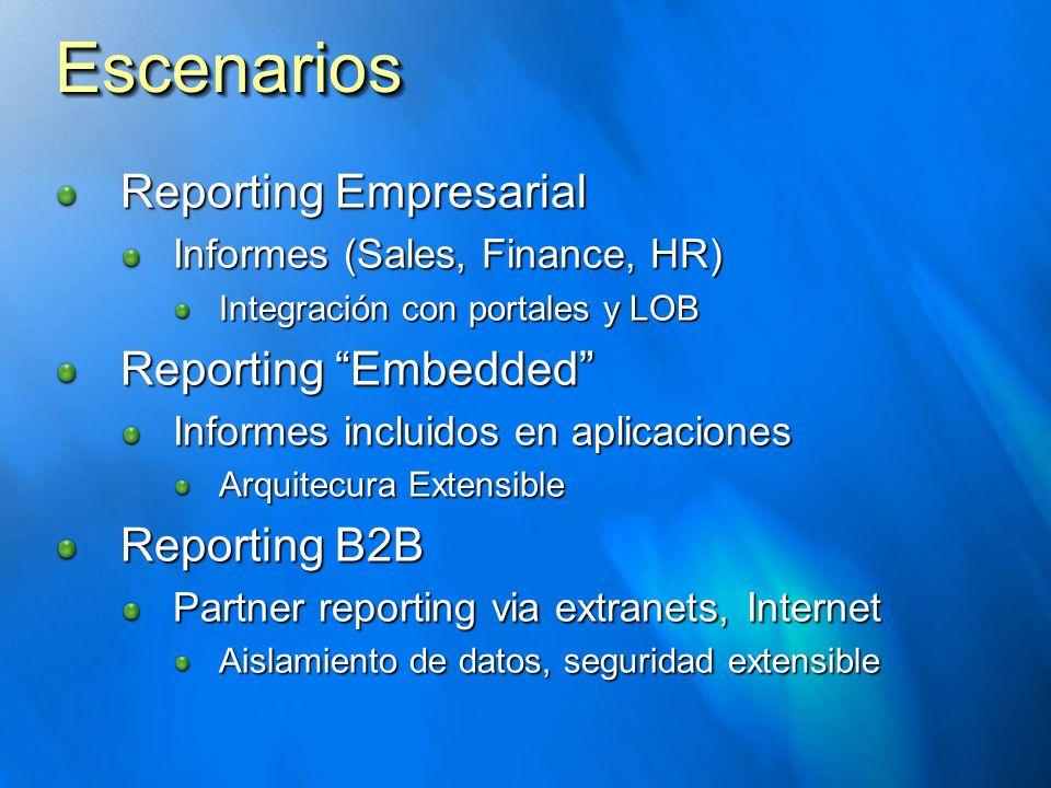 EscenariosEscenarios Reporting Empresarial Informes (Sales, Finance, HR) Integración con portales y LOB Reporting Embedded Informes incluidos en aplic