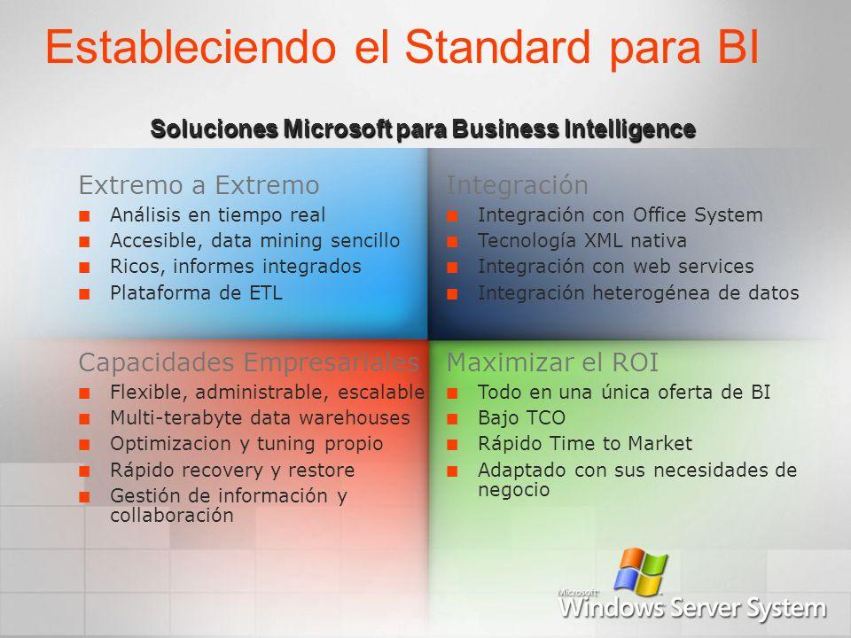 Extremo a Extremo Análisis en tiempo real Accesible, data mining sencillo Ricos, informes integrados Plataforma de ETL Integración Integración con Off