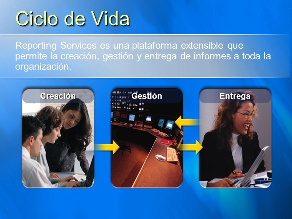 CreaciónGestiónEntrega Reporting Services es una plataforma extensible que permite la creación, gestión y entrega de informes a toda la organización.