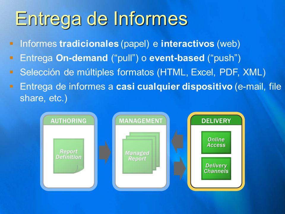Entrega de Informes Informes tradicionales (papel) e interactivos (web) Entrega On-demand (pull) o event-based (push) Selección de múltiples formatos