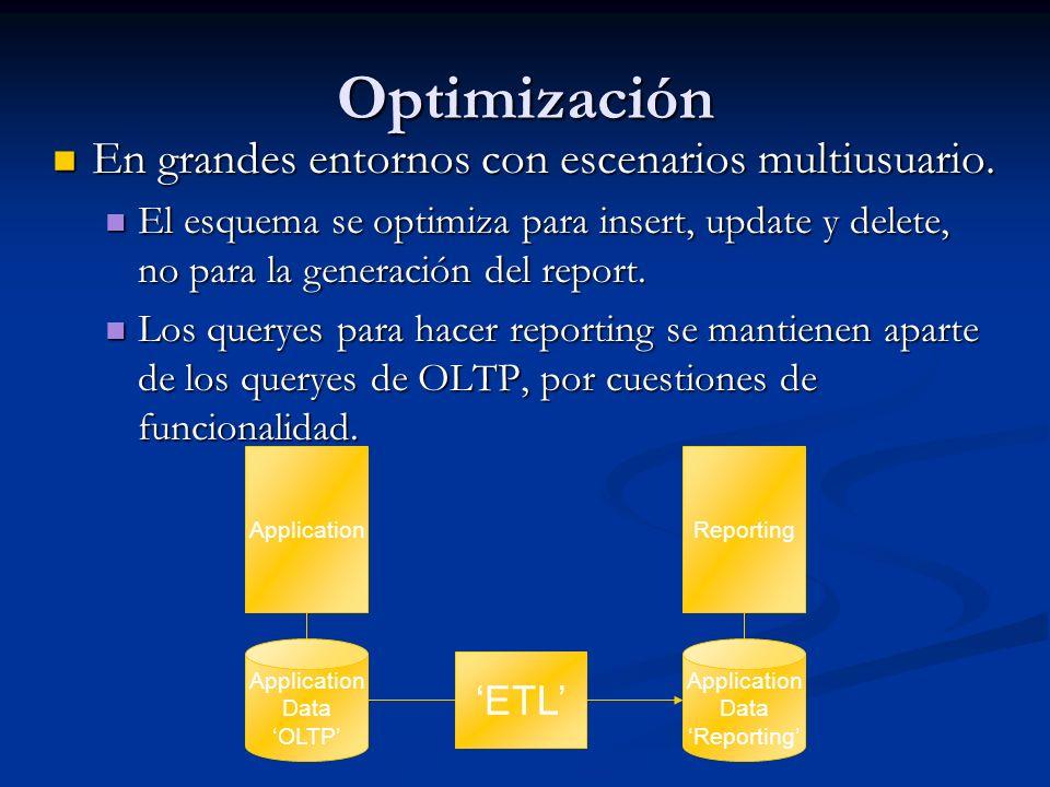 Optimización En grandes entornos con escenarios multiusuario. En grandes entornos con escenarios multiusuario. El esquema se optimiza para insert, upd